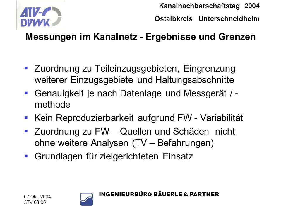 Kanalnachbarschaftstag 2004 Ostalbkreis Unterschneidheim 07.Okt. 2004 ATV-03-06 INGENIEURBÜRO BÄUERLE & PARTNER Messungen im Kanalnetz - Ergebnisse un
