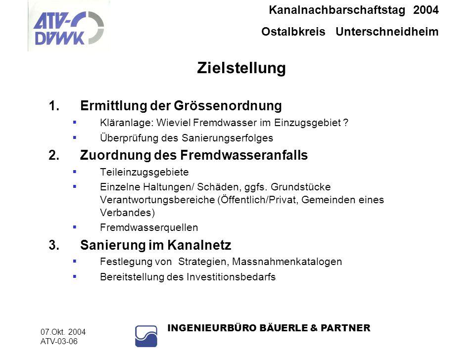 Kanalnachbarschaftstag 2004 Ostalbkreis Unterschneidheim 07.Okt. 2004 ATV-03-06 INGENIEURBÜRO BÄUERLE & PARTNER Zielstellung 1.Ermittlung der Grösseno