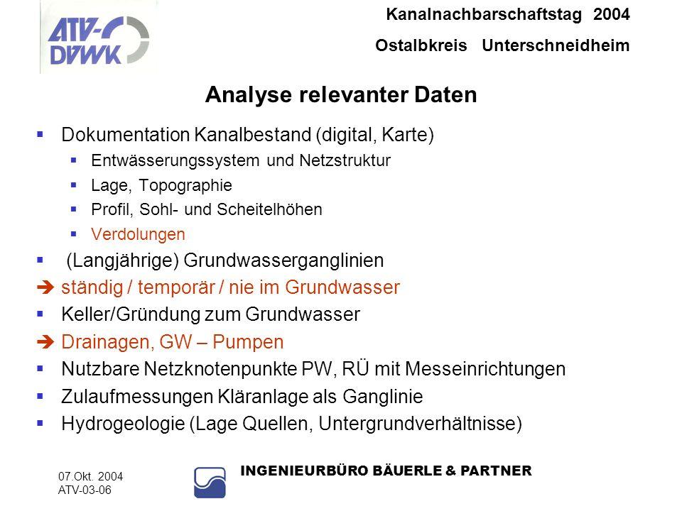 Kanalnachbarschaftstag 2004 Ostalbkreis Unterschneidheim 07.Okt. 2004 ATV-03-06 INGENIEURBÜRO BÄUERLE & PARTNER Analyse relevanter Daten Dokumentation