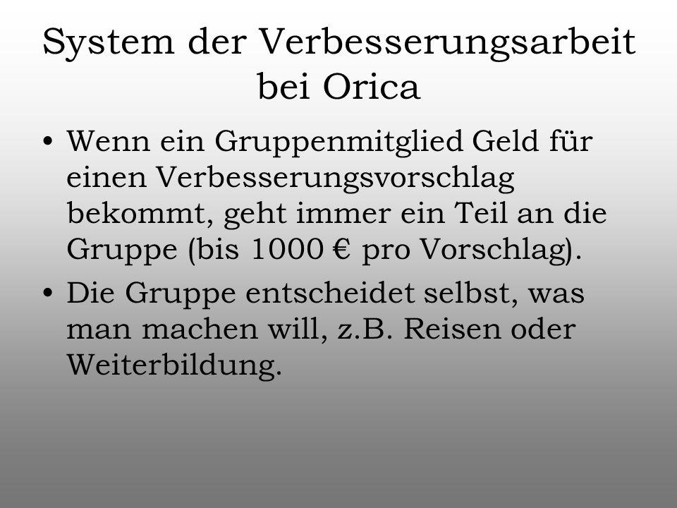 System der Verbesserungsarbeit bei Orica Wenn ein Gruppenmitglied Geld für einen Verbesserungsvorschlag bekommt, geht immer ein Teil an die Gruppe (bi