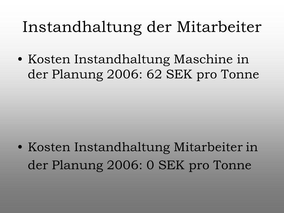 Instandhaltung der Mitarbeiter Kosten Instandhaltung Maschine in der Planung 2006: 62 SEK pro Tonne Kosten Instandhaltung Mitarbeiter in der Planung 2