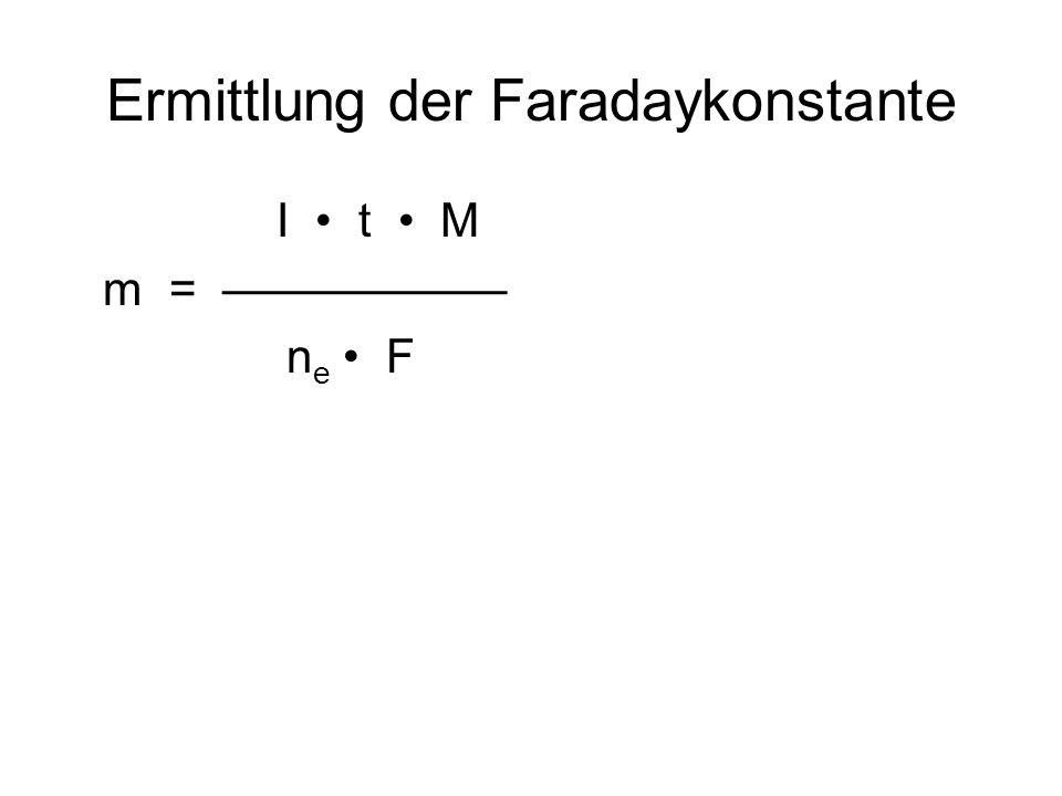 Ermittlung der Faradaykonstante I t M m = n e F