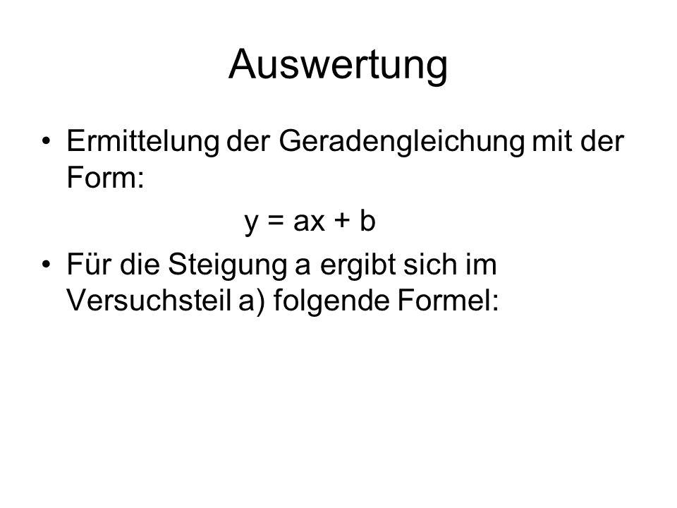 Auswertung Ermittelung der Geradengleichung mit der Form: y = ax + b Für die Steigung a ergibt sich im Versuchsteil a) folgende Formel: