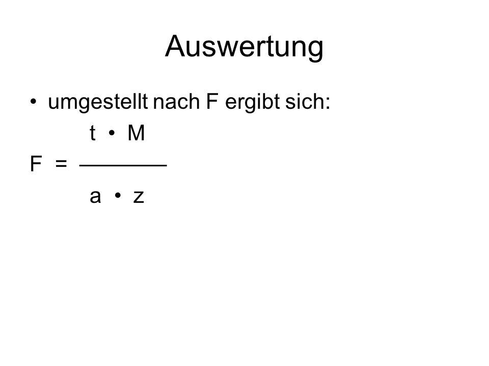 Auswertung umgestellt nach F ergibt sich: t M F = a z