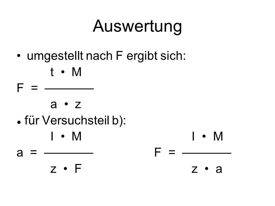 Auswertung umgestellt nach F ergibt sich: t M F = a z für Versuchsteil b): I M I M a = F = z F z a