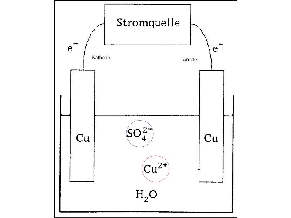 Die Faradaykonstante F Die Faradaykonstante F gibt die Ladungsmenge pro Mol Elektronen an.