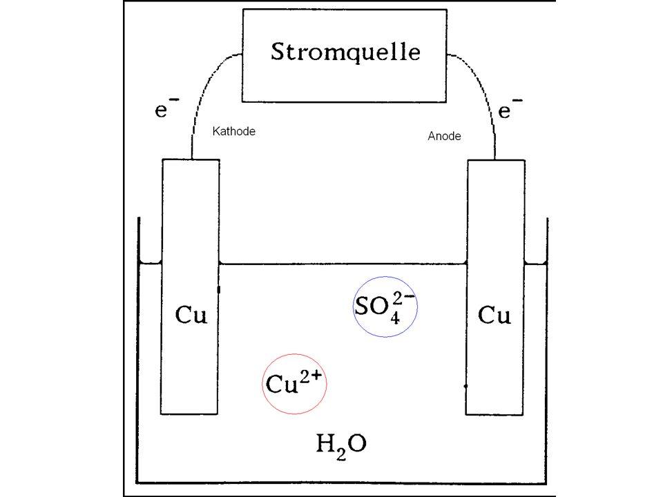 Technische Anwendungen Kupferveredelung –Unedles Kupfer wid in eine Elektrolytlösung getaucht und auf eine andere Elektrode elektrolysiert.