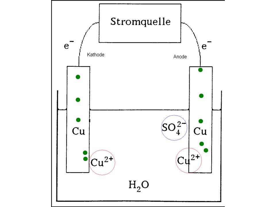 Elektrizitätsmenge Q [Coulomb (C)] 1 Coulomb bezeichnet die Menge an Strom, die bei Stromstärke von 1 Ampere innerhalb einer Sekunde fließt, daher hat Coloumb die Einheit As (Amperesekunde) Eine andere Dimension ist die Ladung q/Q.