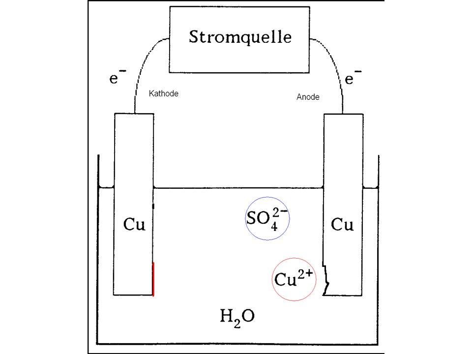 Ermittlung der Faradaykonstante I t M m = n e F I t M Q M F = = m z m z