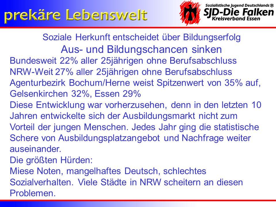 Bundesweit 22% aller 25jährigen ohne Berufsabschluss NRW-Weit 27% aller 25jährigen ohne Berufsabschluss Agenturbezirk Bochum/Herne weist Spitzenwert v