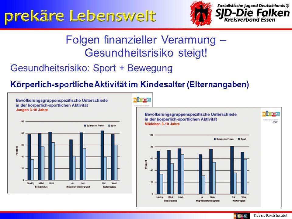 Folgen finanzieller Verarmung – Gesundheitsrisiko steigt! Robert Koch Institut Gesundheitsrisiko: Sport + Bewegung Körperlich-sportliche Aktivität im