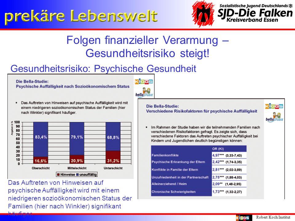 Folgen finanzieller Verarmung – Gesundheitsrisiko steigt! Robert Koch Institut Gesundheitsrisiko: Psychische Gesundheit Das Auftreten von Hinweisen au