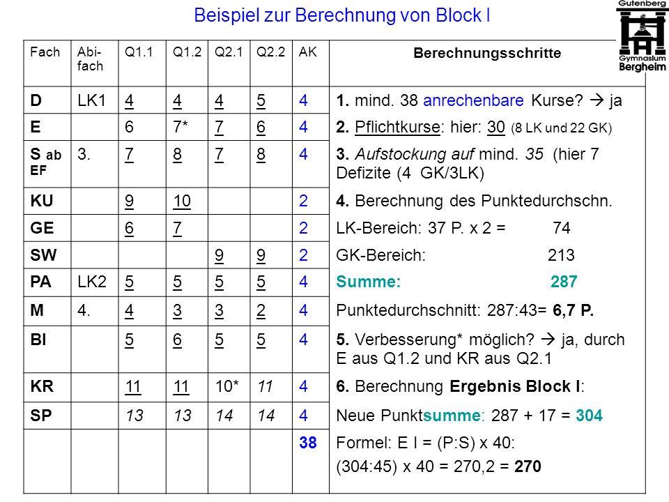 FachAbi- fach Q1.1Q1.2Q2.1Q2.2AK Berechnungsschritte DLK1444541. mind. 38 anrechenbare Kurse? ja E67*7642. Pflichtkurse: hier: 30 (8 LK und 22 GK) S a