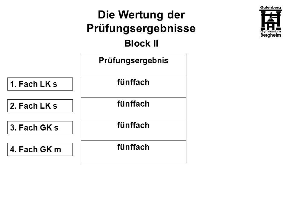 Die Wertung der Prüfungsergebnisse Block II 1. Fach LK s Prüfungsergebnis fünffach 2. Fach LK s 3. Fach GK s 4. Fach GK m 17 Abiturprüfung