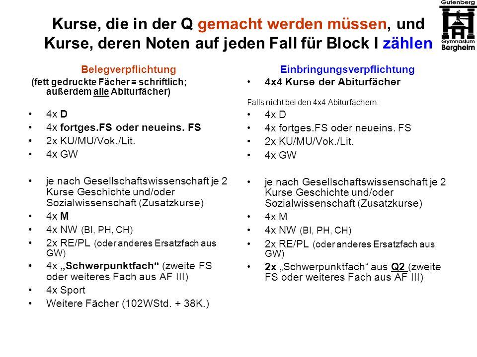 Kurse, die in der Q gemacht werden müssen, und Kurse, deren Noten auf jeden Fall für Block I zählen Belegverpflichtung (fett gedruckte Fächer = schrif