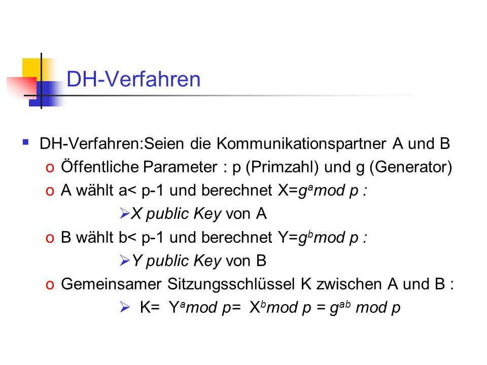 DH-Verfahren DH-Verfahren:Seien die Kommunikationspartner A und B oÖffentliche Parameter : p (Primzahl) und g (Generator) oA wählt a< p-1 und berechne