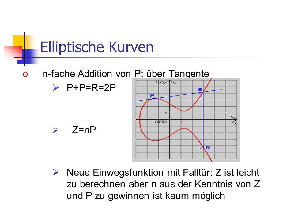Elliptische Kurven on-fache Addition von P: über Tangente P+P=R=2P Z=nP Neue Einwegsfunktion mit Falltür: Z ist leicht zu berechnen aber n aus der Ken