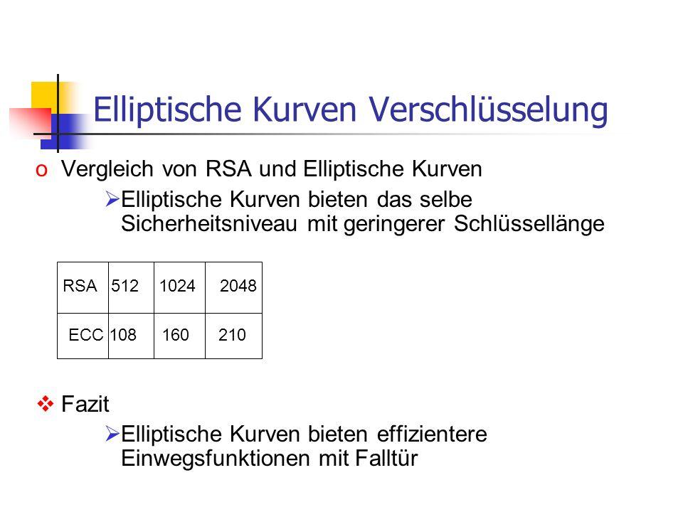 Elliptische Kurven Verschlüsselung oVergleich von RSA und Elliptische Kurven Elliptische Kurven bieten das selbe Sicherheitsniveau mit geringerer Schl