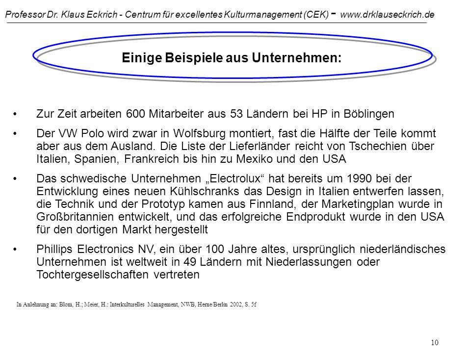 Professor Dr. Klaus Eckrich - Centrum für excellentes Kulturmanagement (CEK) - www.drklauseckrich.de 9 Unternehmenskäufe, -verkäufe und -beteiligungen