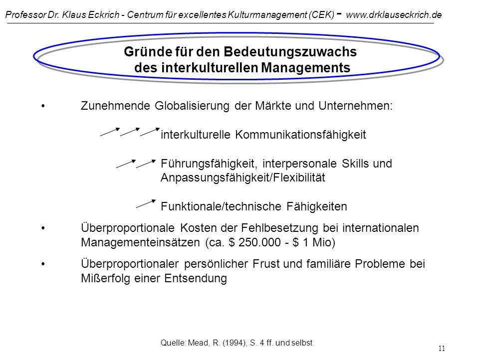 Professor Dr. Klaus Eckrich - Centrum für excellentes Kulturmanagement (CEK) - www.drklauseckrich.de 10 Einige Beispiele aus Unternehmen: Zur Zeit arb