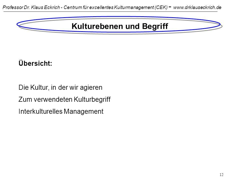 Professor Dr. Klaus Eckrich - Centrum für excellentes Kulturmanagement (CEK) - www.drklauseckrich.de 11 Gründe für den Bedeutungszuwachs des interkult