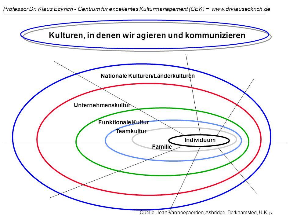 Professor Dr. Klaus Eckrich - Centrum für excellentes Kulturmanagement (CEK) - www.drklauseckrich.de 12 Kulturebenen und Begriff Übersicht: Die Kultur