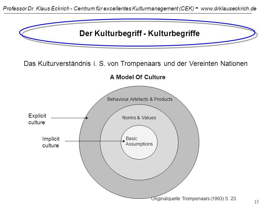 Professor Dr. Klaus Eckrich - Centrum für excellentes Kulturmanagement (CEK) - www.drklauseckrich.de 14 Der Kulturbegriff - Kulturbegriffe Culture or