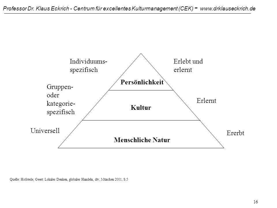 Professor Dr. Klaus Eckrich - Centrum für excellentes Kulturmanagement (CEK) - www.drklauseckrich.de 15 Der Kulturbegriff - Kulturbegriffe Originalque