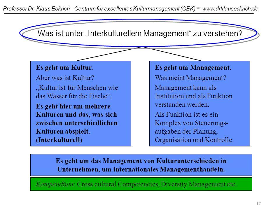 Professor Dr. Klaus Eckrich - Centrum für excellentes Kulturmanagement (CEK) - www.drklauseckrich.de 16 Menschliche Natur Kultur Persönlichkeit Ererbt