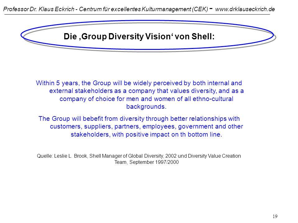 Professor Dr. Klaus Eckrich - Centrum für excellentes Kulturmanagement (CEK) - www.drklauseckrich.de 18 Diversity in der Unternehmenspraxis Übersicht: