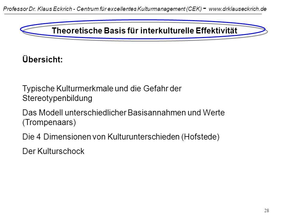 Professor Dr. Klaus Eckrich - Centrum für excellentes Kulturmanagement (CEK) - www.drklauseckrich.de 27 Wie Angelsachsen ihre Unternehmen organisieren