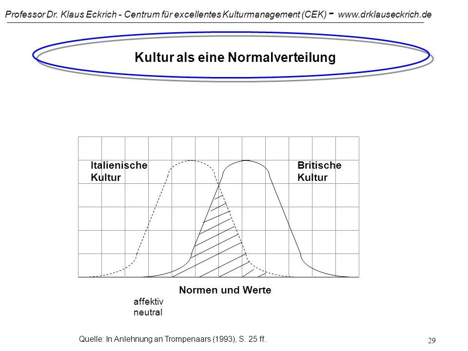 Professor Dr. Klaus Eckrich - Centrum für excellentes Kulturmanagement (CEK) - www.drklauseckrich.de 28 Theoretische Basis für interkulturelle Effekti