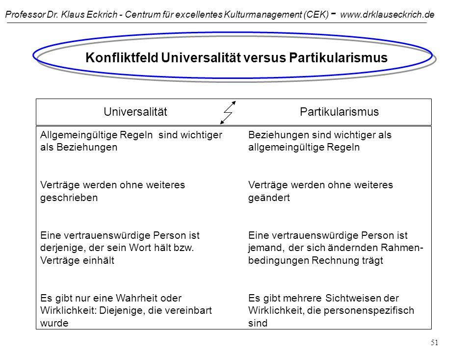 Professor Dr. Klaus Eckrich - Centrum für excellentes Kulturmanagement (CEK) - www.drklauseckrich.de 50 Bildung von Stereotypen Italienische Kultur Br