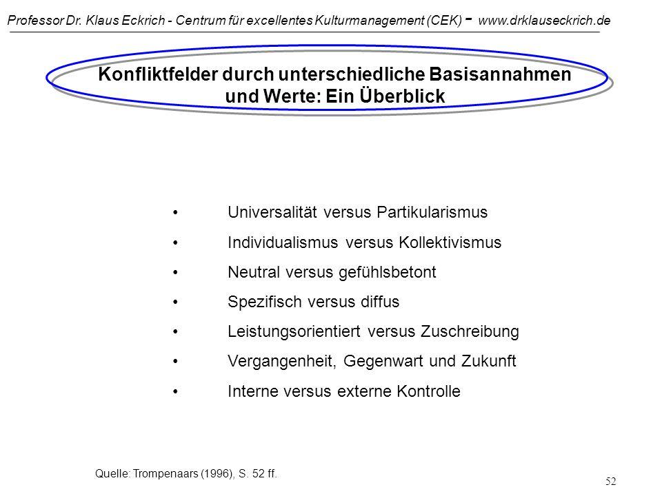 Professor Dr. Klaus Eckrich - Centrum für excellentes Kulturmanagement (CEK) - www.drklauseckrich.de 51 Konfliktfeld Universalität versus Partikularis