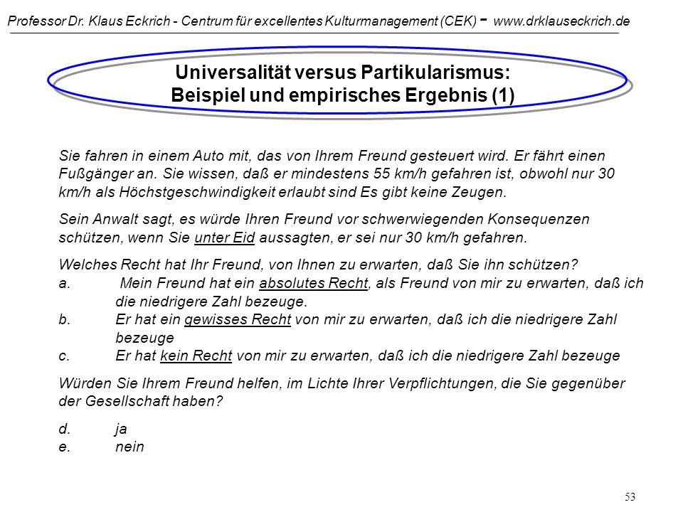 Professor Dr. Klaus Eckrich - Centrum für excellentes Kulturmanagement (CEK) - www.drklauseckrich.de 52 Konfliktfelder durch unterschiedliche Basisann