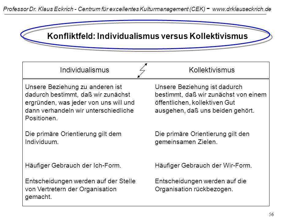 Professor Dr. Klaus Eckrich - Centrum für excellentes Kulturmanagement (CEK) - www.drklauseckrich.de 55 Universalität und Partikularismus: Reduktion d