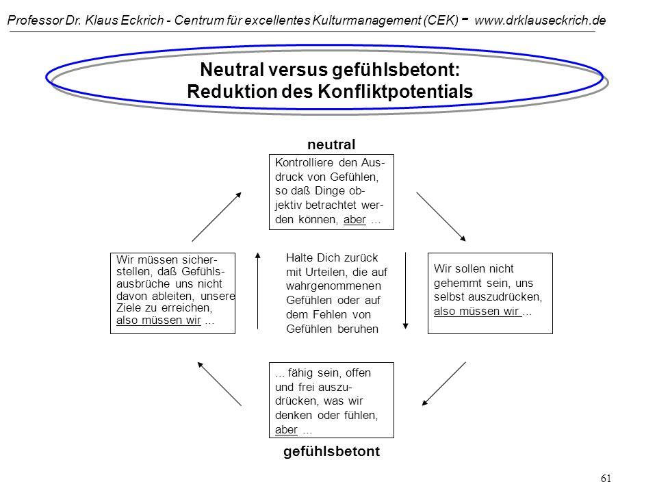 Professor Dr. Klaus Eckrich - Centrum für excellentes Kulturmanagement (CEK) - www.drklauseckrich.de 60 Würden Sie Ihre Gefühle offen zeigen? Quelle: