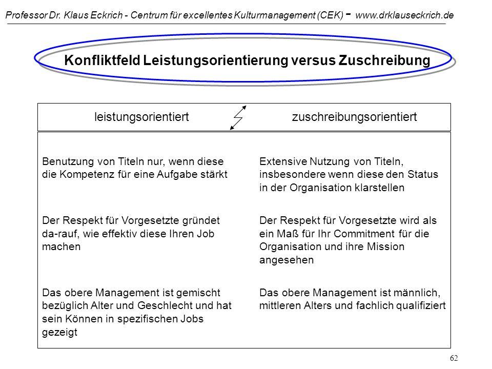 Professor Dr. Klaus Eckrich - Centrum für excellentes Kulturmanagement (CEK) - www.drklauseckrich.de 61 Neutral versus gefühlsbetont: Reduktion des Ko