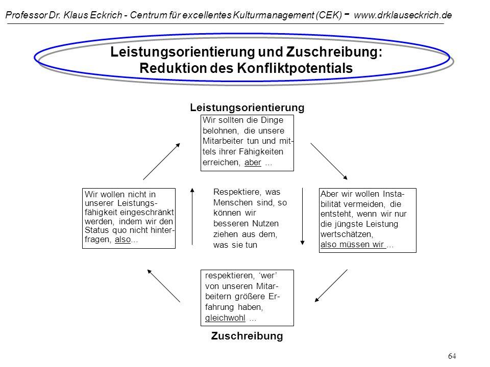 Professor Dr. Klaus Eckrich - Centrum für excellentes Kulturmanagement (CEK) - www.drklauseckrich.de 63 Handele wie es Deiner Art entspricht,... Quell