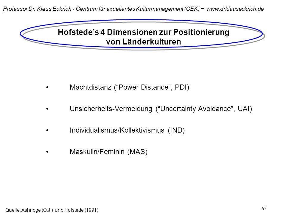 Professor Dr. Klaus Eckrich - Centrum für excellentes Kulturmanagement (CEK) - www.drklauseckrich.de 66 Unterschiedliche Zeitorientierung in Landeskul