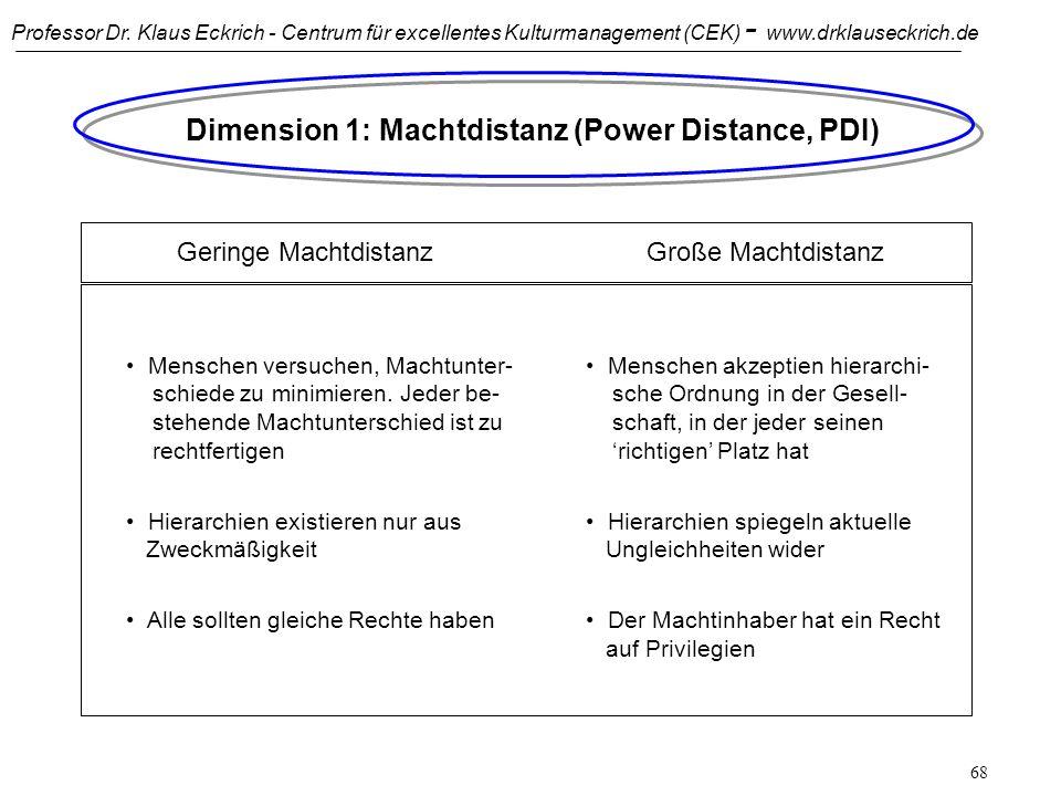 Professor Dr. Klaus Eckrich - Centrum für excellentes Kulturmanagement (CEK) - www.drklauseckrich.de 67 Hofstedes 4 Dimensionen zur Positionierung von