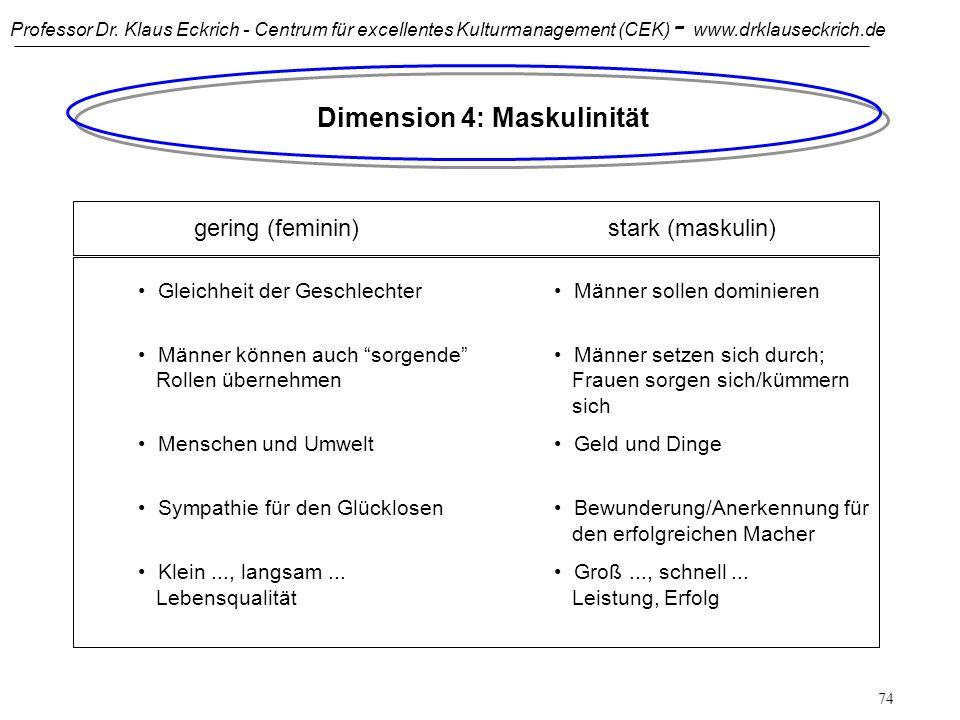 Professor Dr. Klaus Eckrich - Centrum für excellentes Kulturmanagement (CEK) - www.drklauseckrich.de 73 Der Einfluß der Dimensionen Individualismus au
