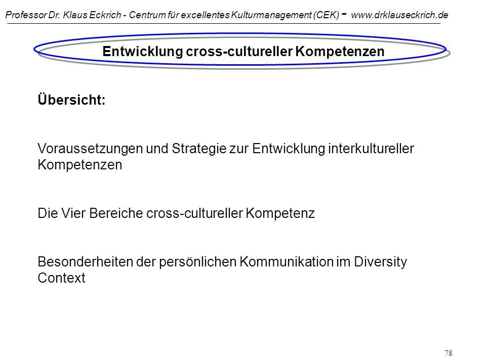 Professor Dr. Klaus Eckrich - Centrum für excellentes Kulturmanagement (CEK) - www.drklauseckrich.de 77 FAZIT: Interkulturelle Konsequenzen (2) Kultur