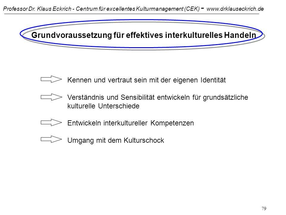 Professor Dr. Klaus Eckrich - Centrum für excellentes Kulturmanagement (CEK) - www.drklauseckrich.de 78 Entwicklung cross-cultureller Kompetenzen Über