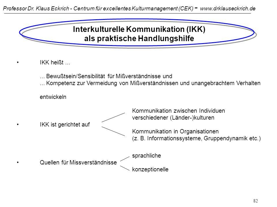 Professor Dr. Klaus Eckrich - Centrum für excellentes Kulturmanagement (CEK) - www.drklauseckrich.de 81 Interkulturelle Kompetenzen/Crosscultural Skil