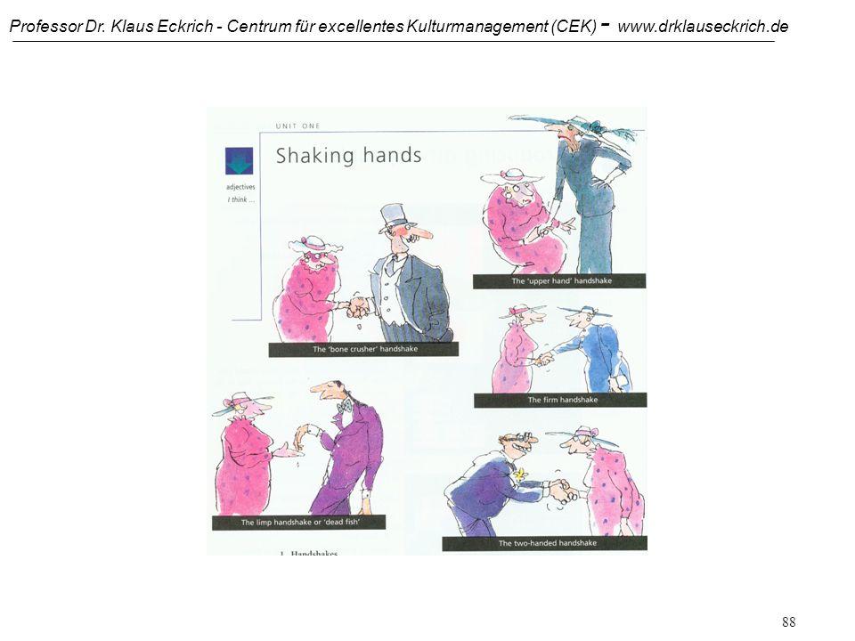 Professor Dr. Klaus Eckrich - Centrum für excellentes Kulturmanagement (CEK) - www.drklauseckrich.de 87 Quelle: verändert entnommen aus: Viney, Peter;