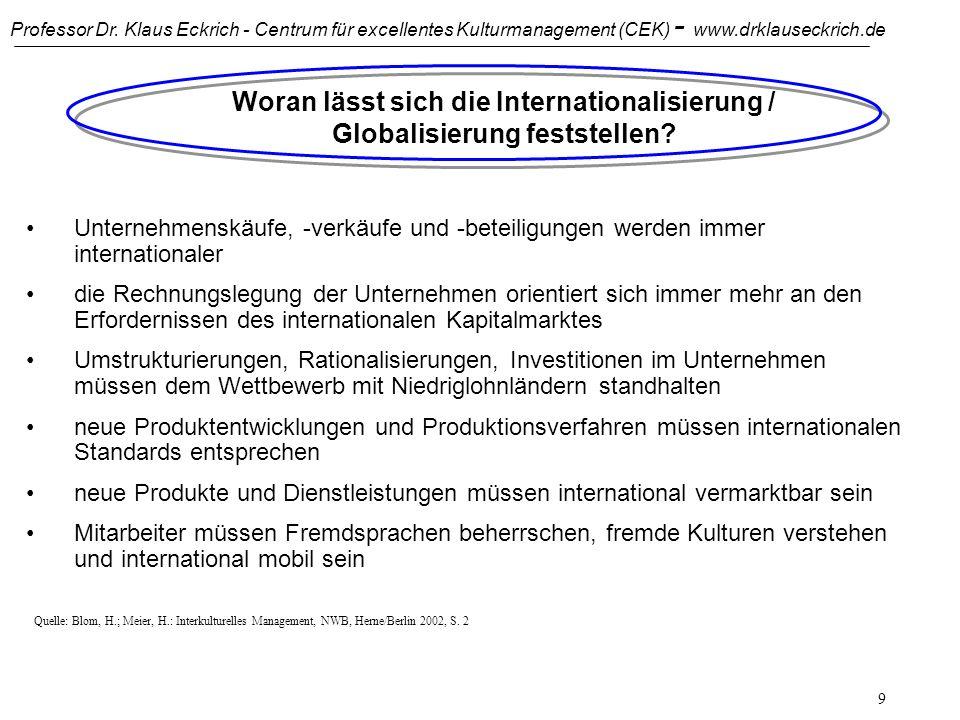 Professor Dr. Klaus Eckrich - Centrum für excellentes Kulturmanagement (CEK) - www.drklauseckrich.de 8 Wie Sie Menschen auch sehen können... z. B. im