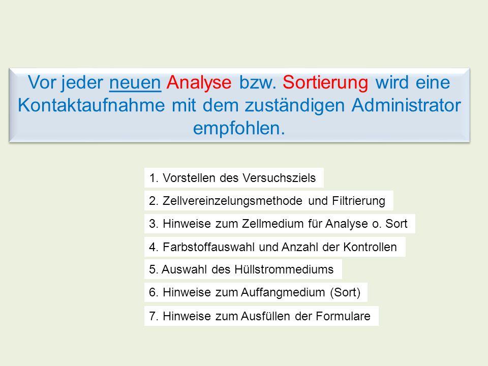 Vor jeder neuen Analyse bzw. Sortierung wird eine Kontaktaufnahme mit dem zuständigen Administrator empfohlen. Vor jeder neuen Analyse bzw. Sortierung