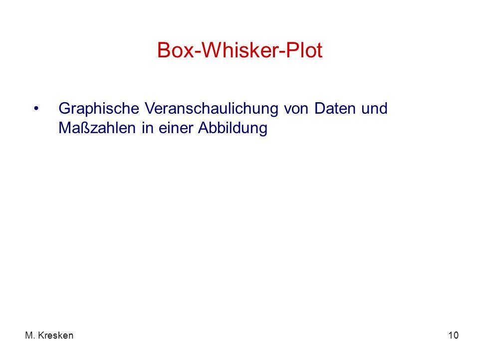 10M. Kresken Box-Whisker-Plot Graphische Veranschaulichung von Daten und Maßzahlen in einer Abbildung