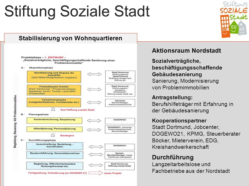 Stiftung Soziale Stadt Stabilisierung von Wohnquartieren Aktionsraum Nordstadt Sozialverträgliche, beschäftigungsschaffende Gebäudesanierung Sanierung